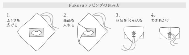 fukusaラッピングの包み方 by MARLMARL