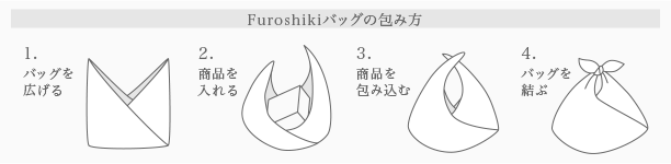 furoshikiバッグの包み方  by MARLMARL